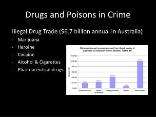 Drugs and  Poisons in Crime