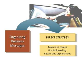 Organizing Business Messages