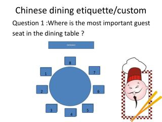 Chinese dining etiquette/custom