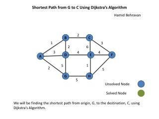 Shortest Path from G to C Using Dijkstra's Algorithm