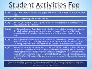 Student Activities Fee