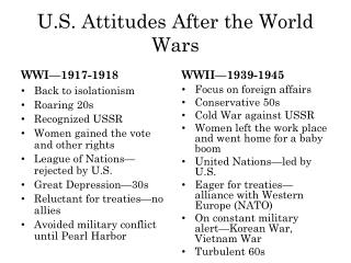 U.S. Attitudes After the World Wars