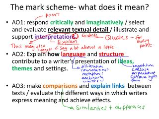The mark scheme- what does it mean?