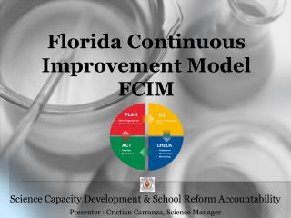 Florida Continuous  Improvement Model FCIM