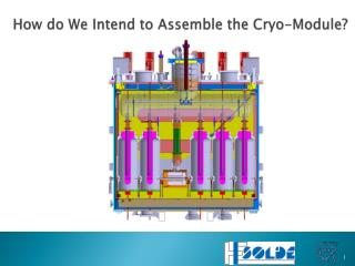 How do We Intend to Assemble the  Cryo -Module?