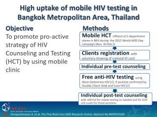 High uptake of mobile HIV testing in Bangkok  Metropolitan Area , Thailand