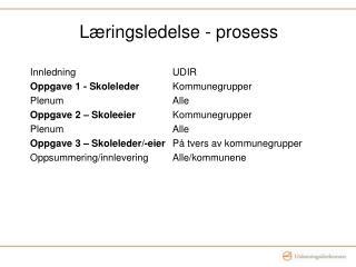 Innledning UDIR Oppgave 1 - Skoleleder Kommunegrupper PlenumAlle