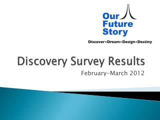 Discovery Survey Results