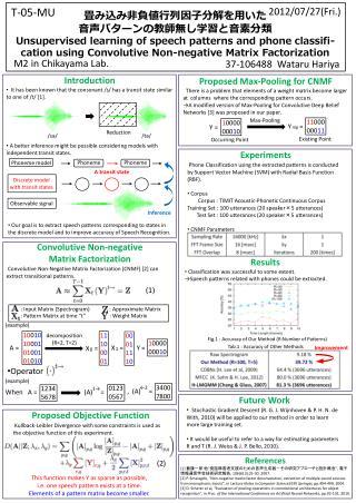 畳み込み非負値行列因子分解を用いた 音声パターンの教師無し学習と音素分類