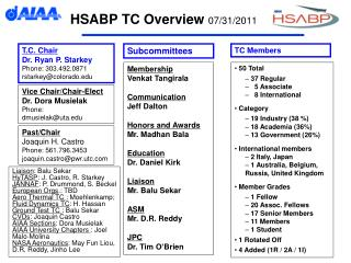 HSABP TC Overview  07/31/2011
