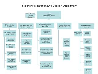 Teacher Preparation and Support Department