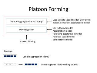 Platoon Forming