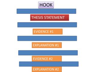 hook thesis statement