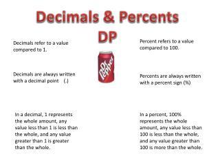 Decimals & Percents DP