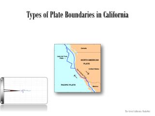 Types of Plate Boundaries in California