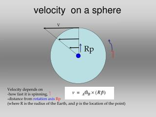 velocity  on a sphere