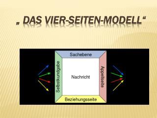 """"""" Das Vier-Seiten-Modell"""""""