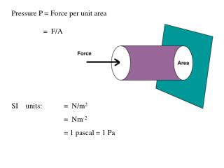 Pressure P = Force per unit area 	     =   F/A SI     units : 	     =  N/m 2