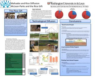 Mahaabo  and Rice Diffusion McLean-Parks and the Rice Gift