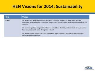 HEN Visions for  2014: Sustainability