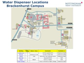 Water Dispenser Locations Brackenhurst Campus