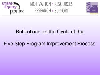Reflections on the Cycle of the  Five  Step Program Improvement Process