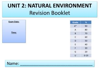 UNIT 2: NATURAL ENVIRONMENT Revision Booklet