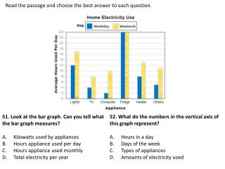 51. Look  at the bar graph. Can you tell what the bar graph measures ?