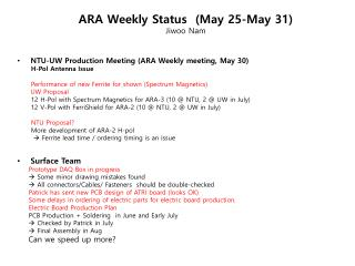ARA Weekly Status  (May  25 -May 31) Jiwoo  Nam
