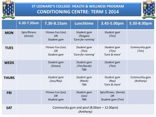 ST LEONARD'S COLLEGE: HEALTH & WELLNESS PROGRAM CONDITIONING CENTRE: TERM 1 2014