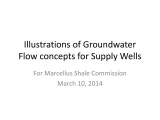 Illustrations of Groundwater Flow concepts for Supply Wells