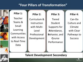 """Four Pillars of Transformation"""