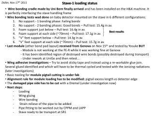 Stave-1 loading status