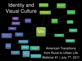 Identity and Visual Culture