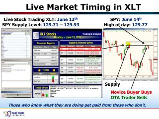 Live Market Timing in XLT