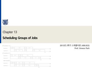 Chapter 13 Scheduling Groups of Jobs