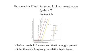 Photoelectric Effect: A second look at the equation