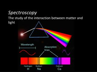 Spectroscopy The study of the interaction between matter and light