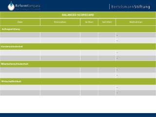 Reformkompass Werkzeug Balanced Scorecard Vorlage