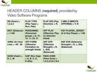 HEADER COLUMNS ( required )  provided  by Video Software Programs