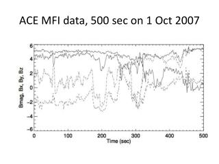 ACE MFI data, 500 sec on 1 Oct 2007