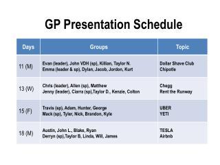 GP Presentation Schedule