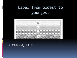 Label from oldest to youngest