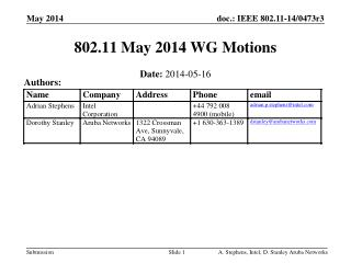 802.11 May 2014 WG Motions
