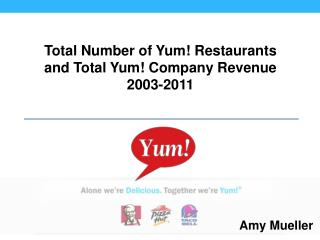 Total Number of Yum! Restaurants and Total Yum! Company Revenue 2003-2011