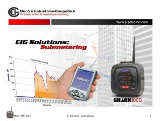 What is Submetering?