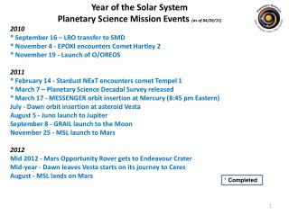 Year of the Solar System  Planetary  Science  Mission  Events  (as of  04/26/11)