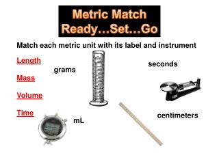 Match each metric unit with its label and instrument
