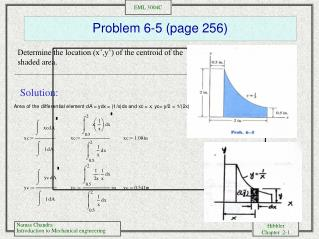Problem 6-5 (page 256)
