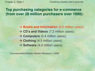 Top purchasing categories for e-commerce (from over 28 million purchasers over 1999):